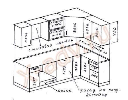 Модели, схемы расположения и